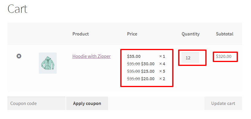 Tiered Pricing Rule for a Category on Cart