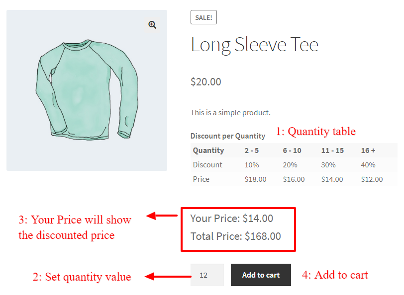 Quantity table discount in WooCommerce
