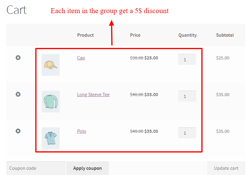 WooCommerce product bundle based coupon