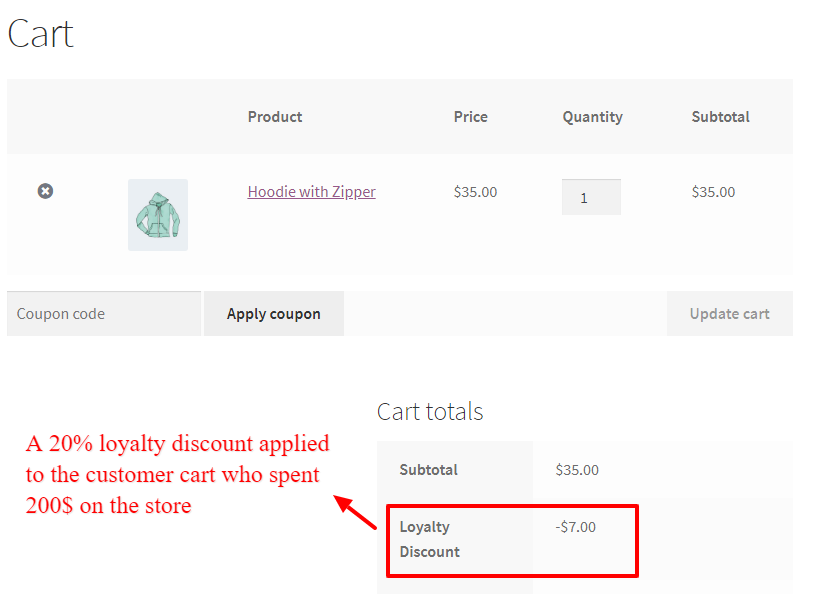 WooCommerce smart coupons loyalty discount
