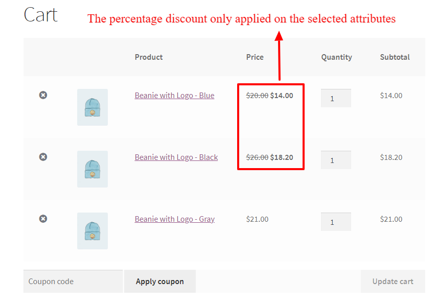 WooCommerce percentage discount for product attributes