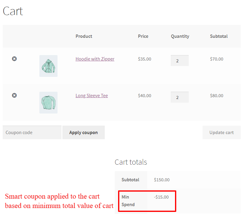 Smart coupon based on cart total in WooCommerce