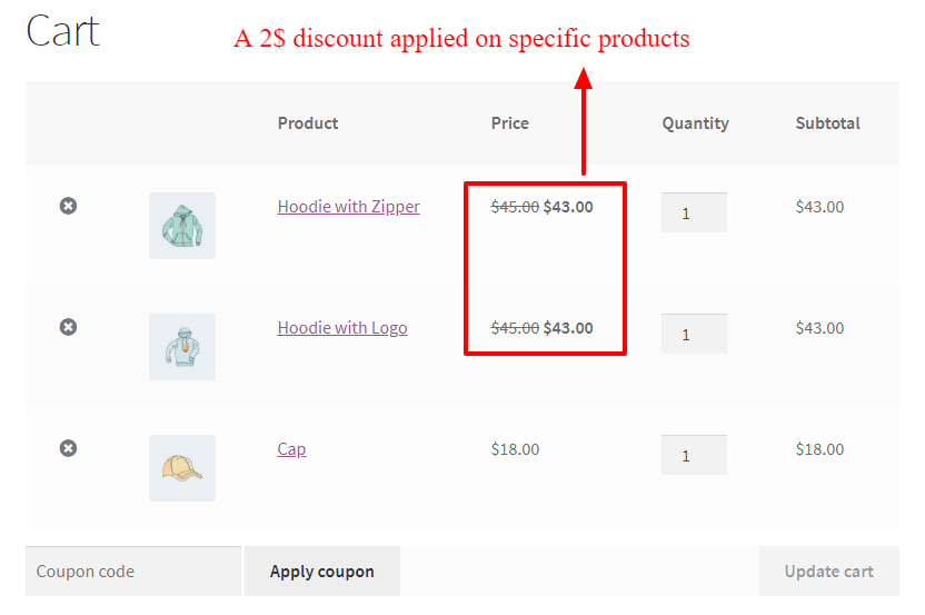 Price discount applied to specific products in the WooCommerce cart