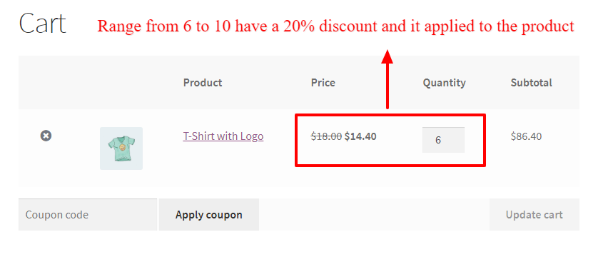 WooCommerce Dynamic Pricing and Discounts Free Plugin quantity based discount in the cart
