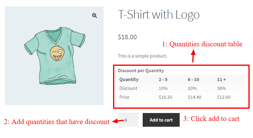 WooCommerce Dynamic Pricing and Discounts Free Plugin product bulk discount