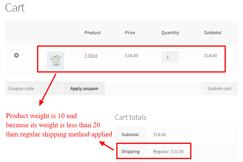 regular shipping method applied to the cart