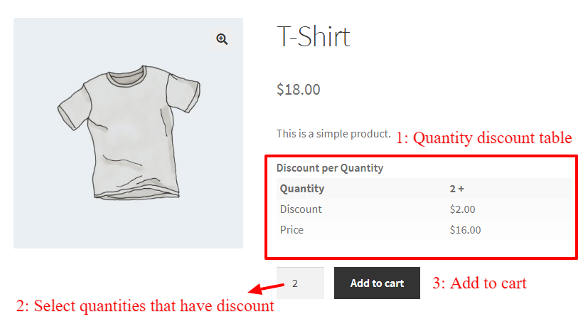 WooCommerce Dynamic Pricing and Discounts Free Plugin storewide quantity based discount