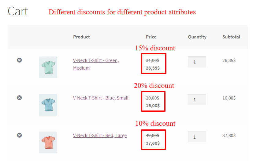 Different percentage discounts for different product attributes in WooCommerce cart