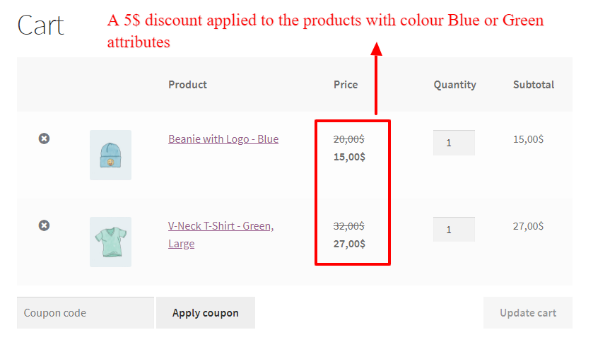 WooCommerce product attributes price discount in the cart