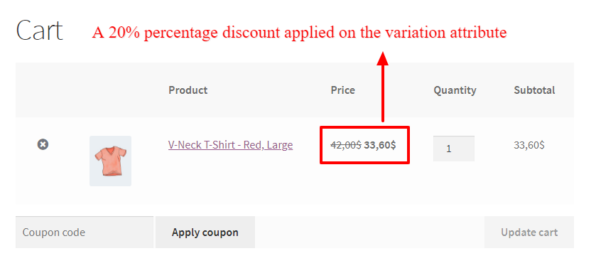 Discount for the product variation attribute in the WooCommerce cart
