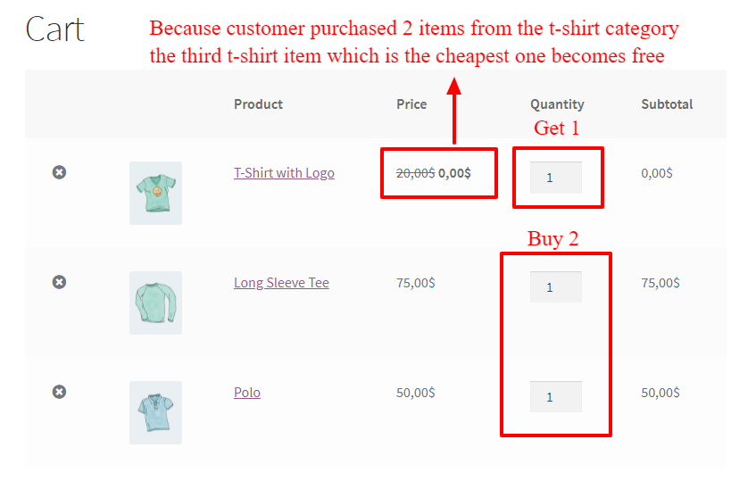 BOGO discount for a category in WooCommerce
