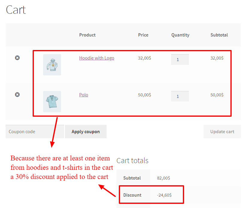 multiple categories or combination category coupon discounts in WooCommerce