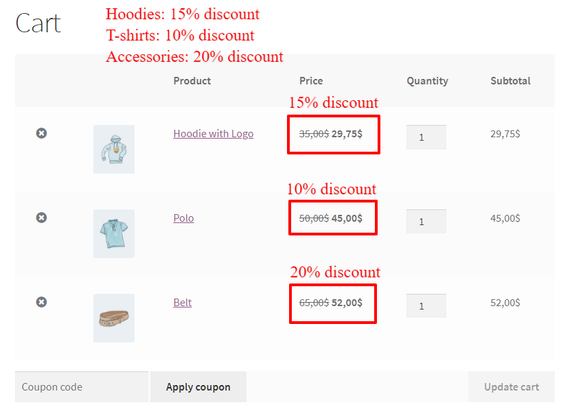 Different percentage discount for different categories in WooCommerce