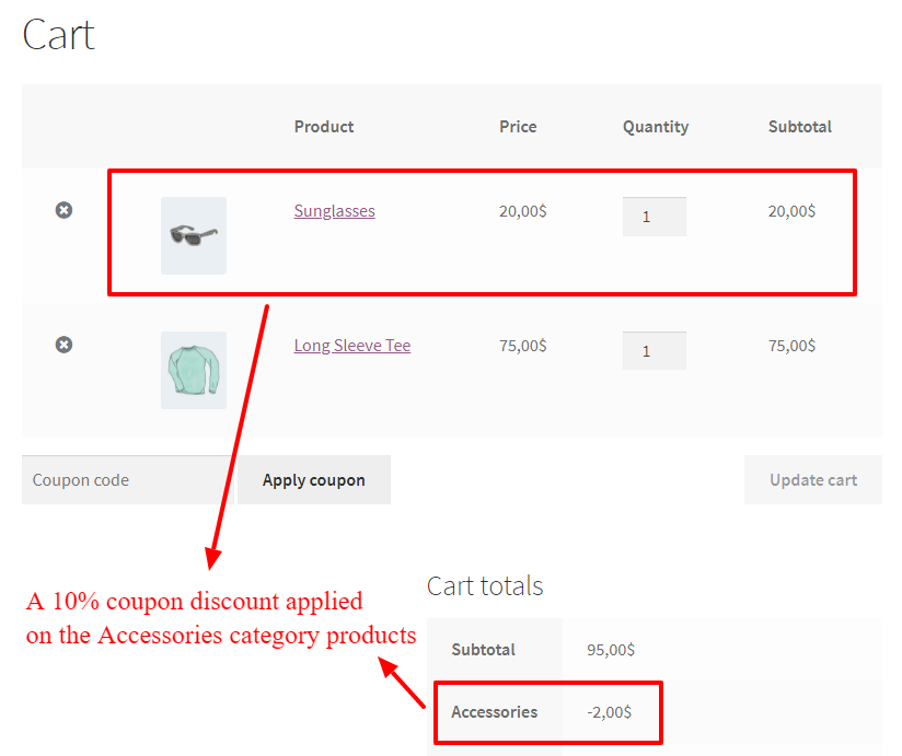 Category percentage coupon discount in WooCommerce cart
