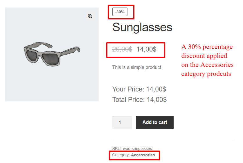 Percentage discount applied on category product