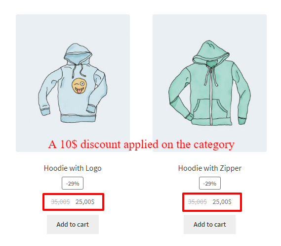 price discount applied on all of category products in WooCommerce