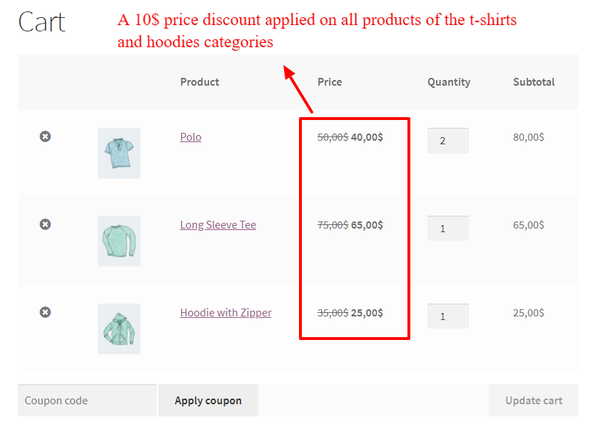 Price discount on categories in WooCommerce cart