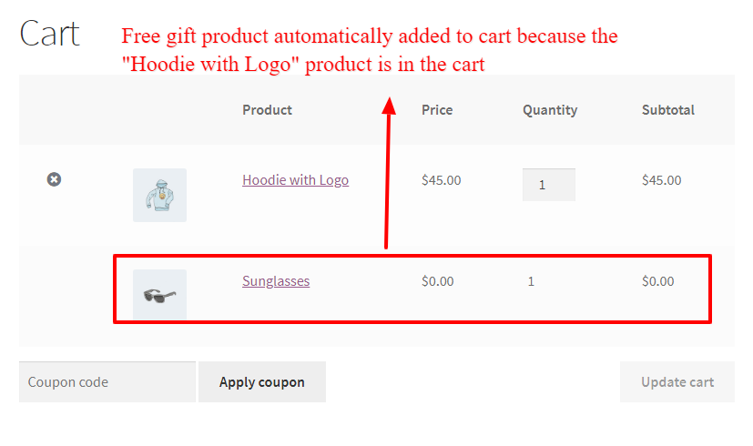Auto add gift product for specific product in WooComerce